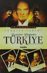 Geçmişten Günümüze Türkiye